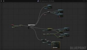 blueprint-600x346