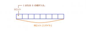b13-14